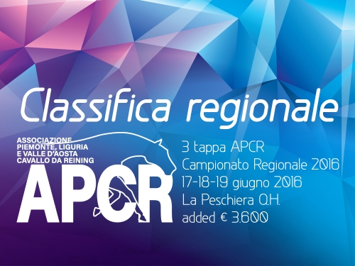 Classifica regionale dopo la 3 tappa APCR 2016