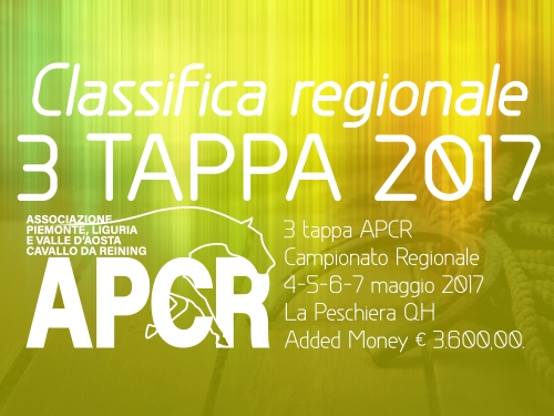 Classifica regionale dopo la 3 tappa APCR 2017